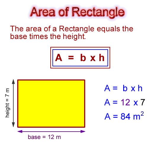 Area and perimeter of a rectangle worksheet tes